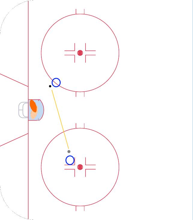 Goalie | NHL Guides